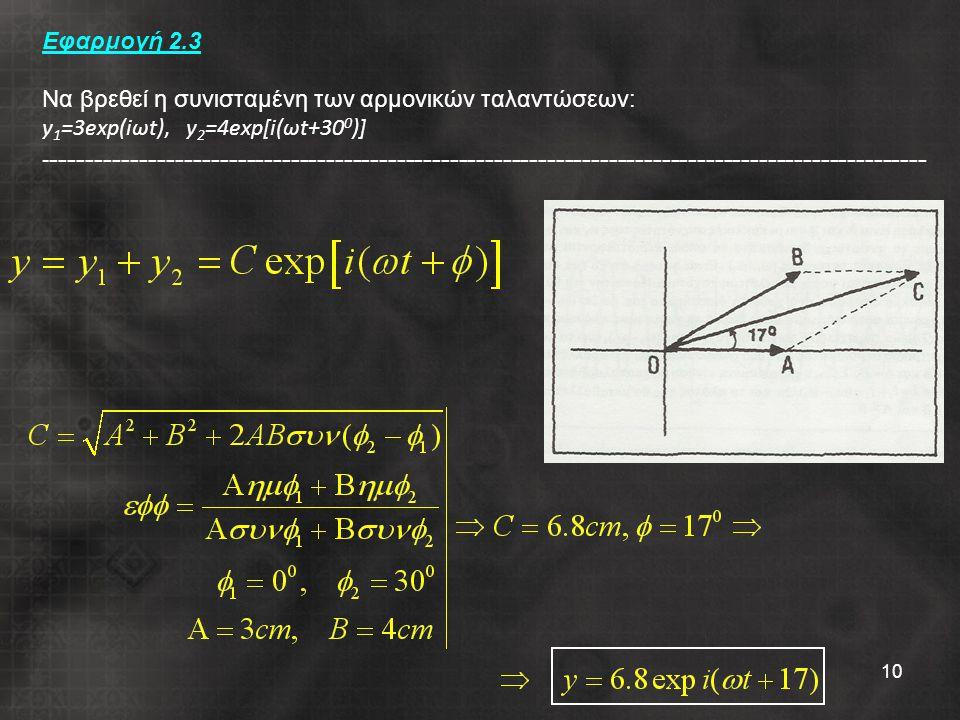 Εφαρμογή 2.3 Να βρεθεί η συνισταμένη των αρμονικών ταλαντώσεων: y1=3exp(iωt), y2=4exp[i(ωt+300)] ----------------------------------------------------------------------------------------------------
